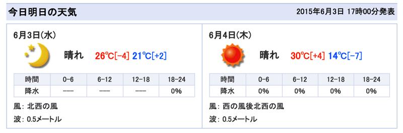 南部 岡山 の天気 Yahoo 天気 災害