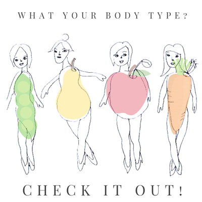 What your Body Type_