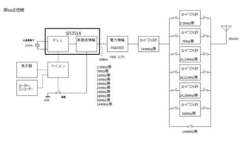 免許申請WQ-201 CW transceiver