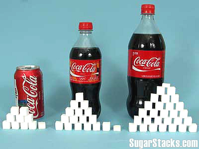 sugar in colas