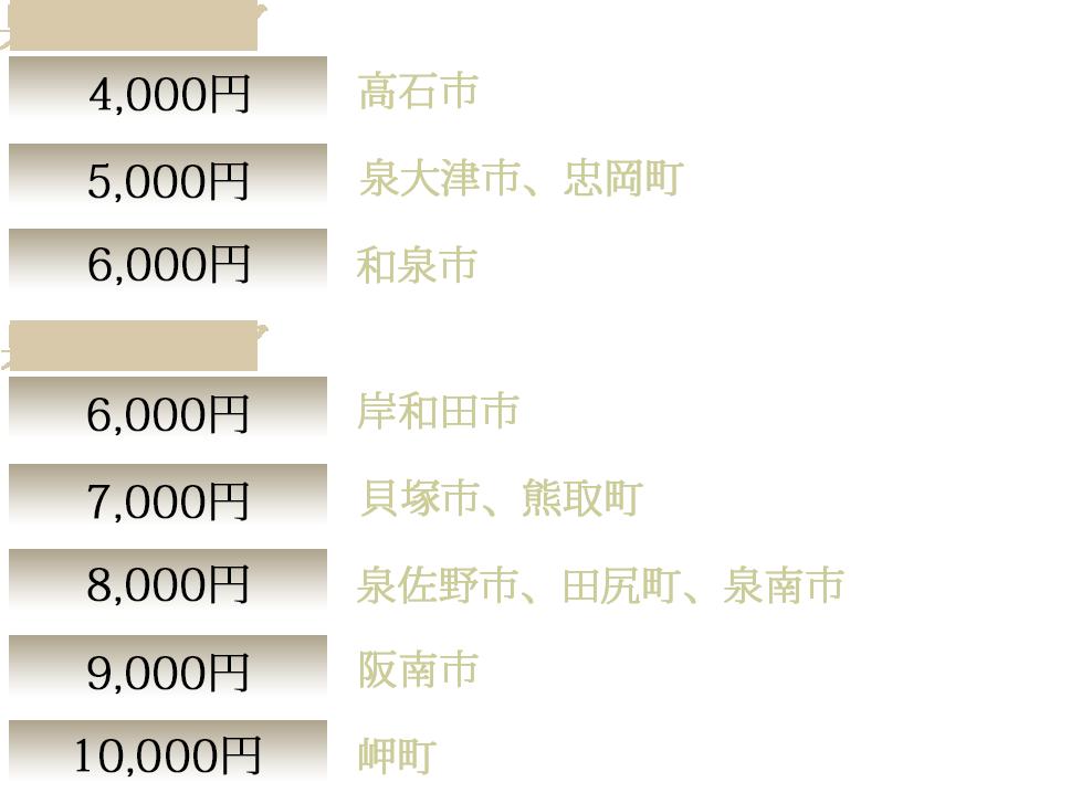交通費_640