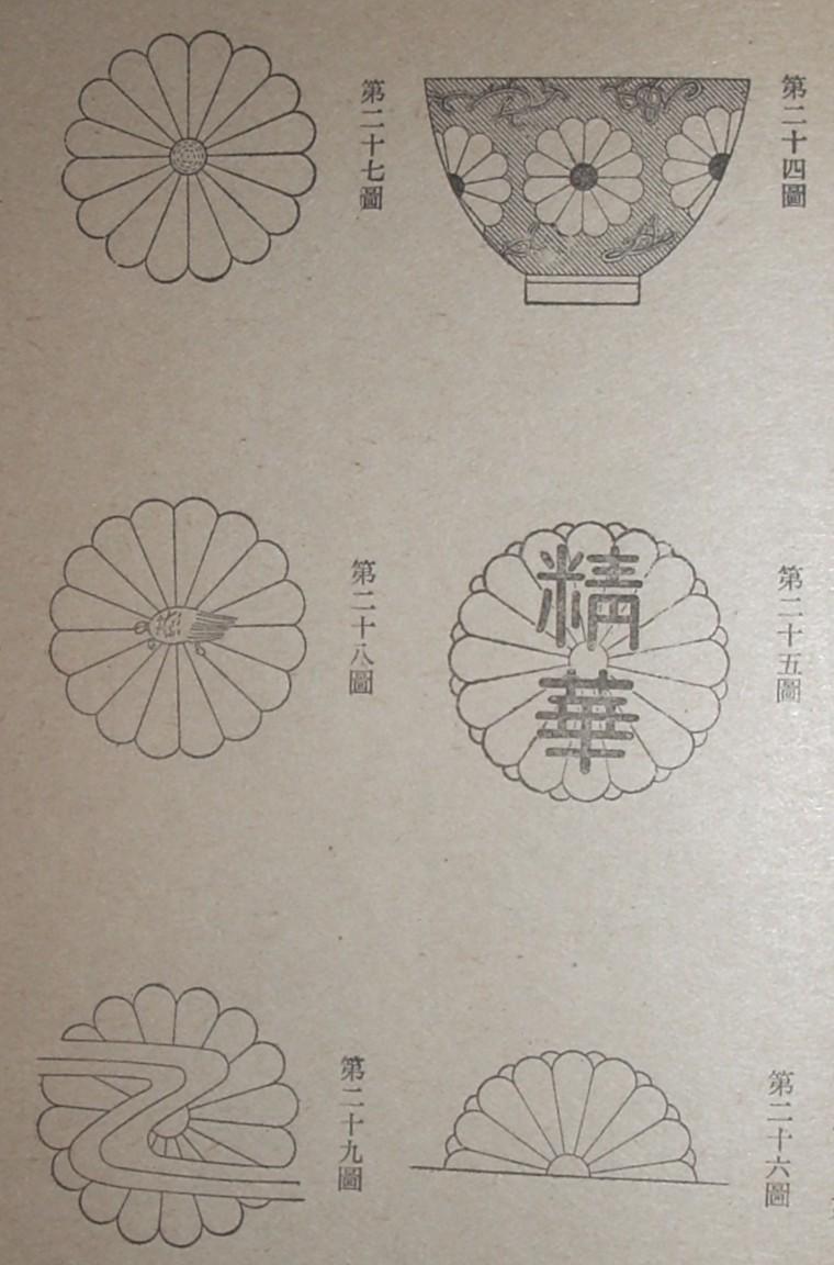 紋 ニュース 菊 の 皇室