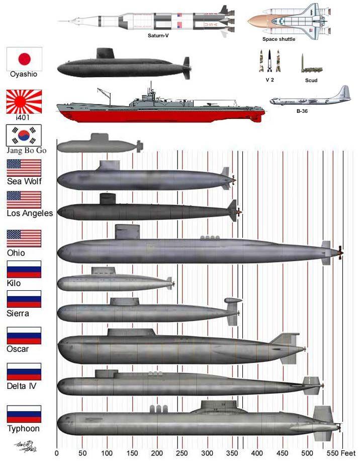 潜水艦の画像 p1_37