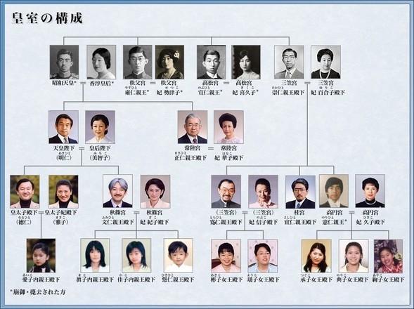 麻生太郎の家系図を作ってみたらとんでもなく凄かった!