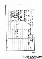 昭和20年9月 引渡目録並要図 福知山航空基地2