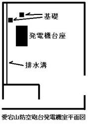 愛宕山防空砲台発電機室平面図