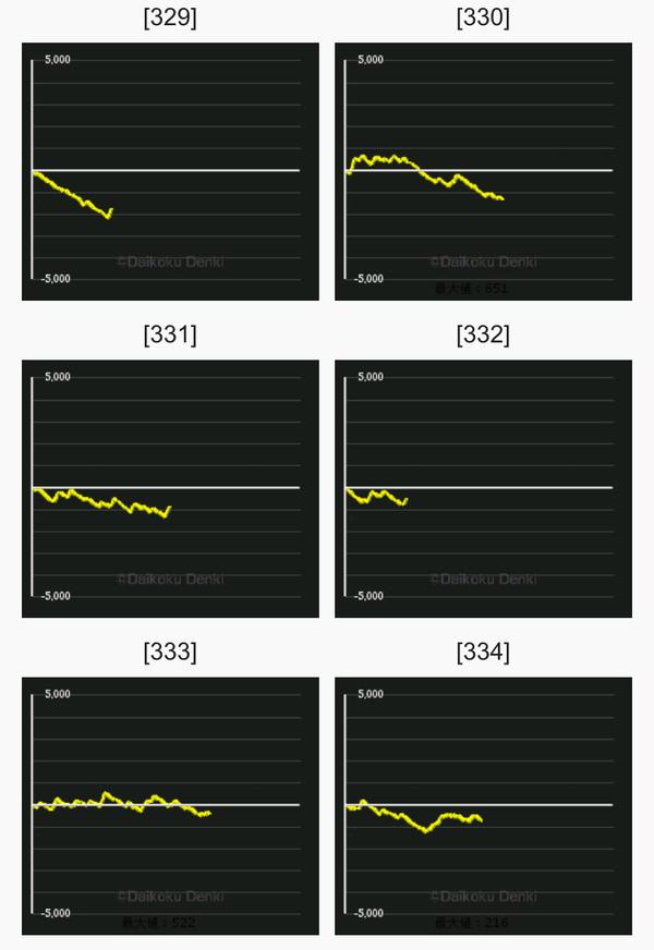 まどマギ叛逆 グラフ