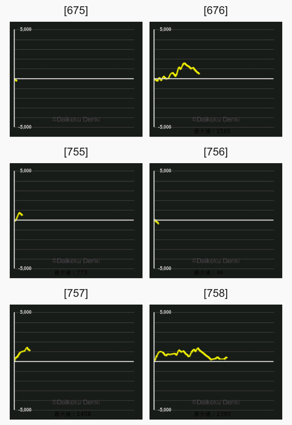 ハッピー グラフ