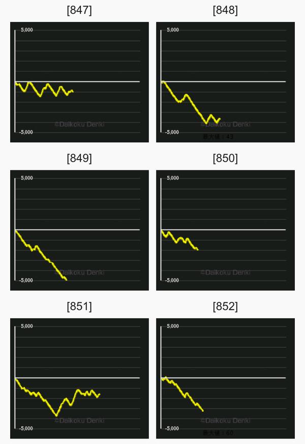 ハーデス グラフ