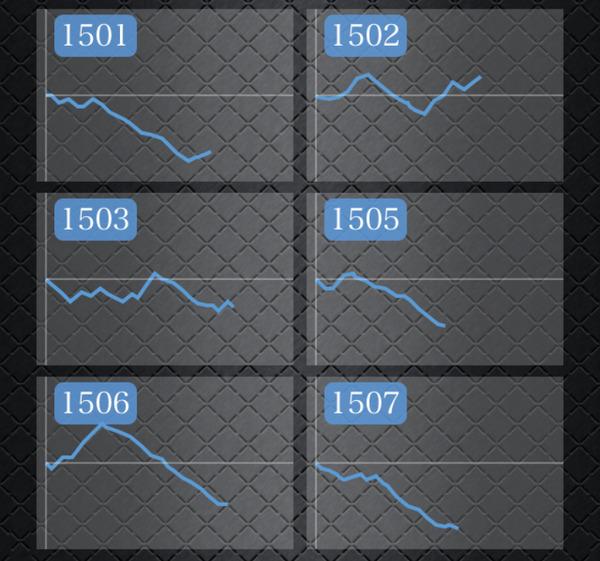 凱旋 グラフ3