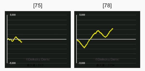 まどマギ2 グラフ