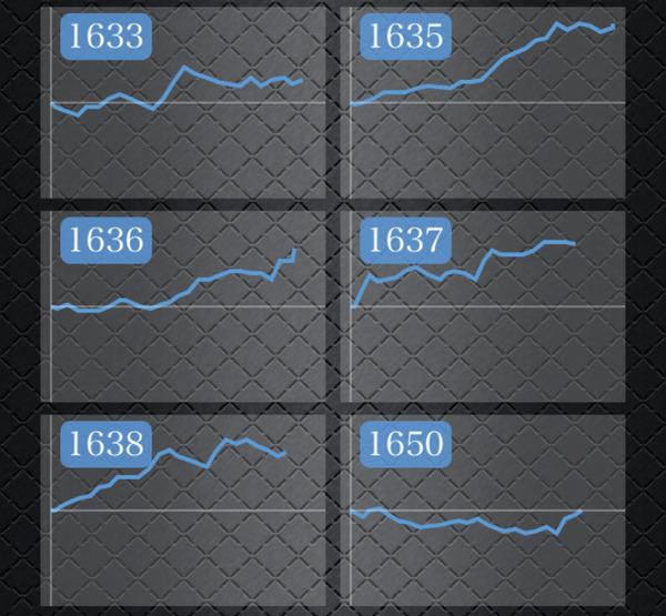 リゼロ グラフ3