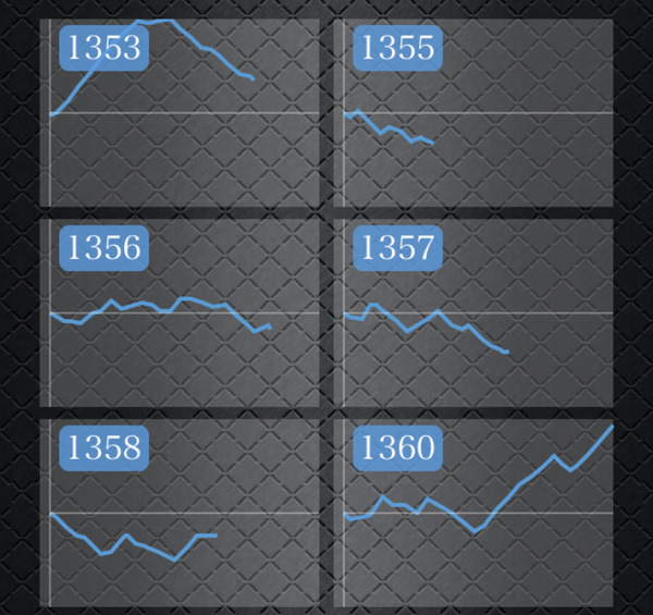 凱旋 グラフ1