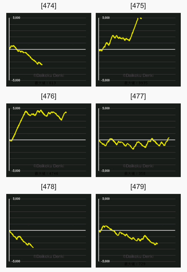 バジ絆 グラフ