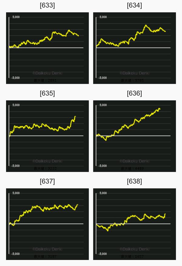 ファンキー グラフ