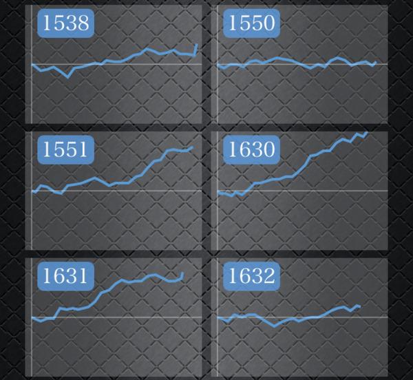 リゼロ グラフ2