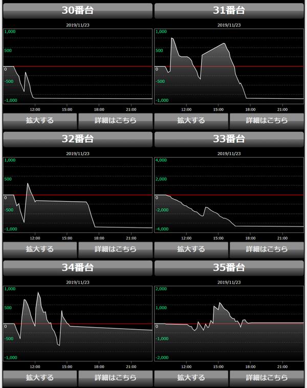 リゼロ グラフ