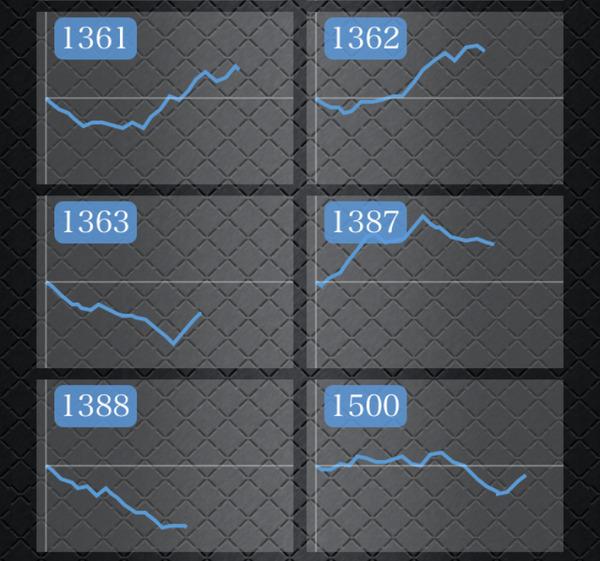 凱旋 グラフ2