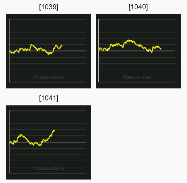 ハナビ グラフ