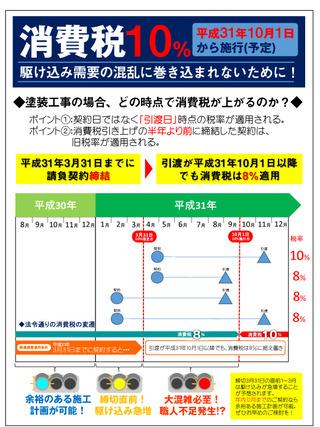 消費税10%増税前・施主向け提案シート180816更新 (1)