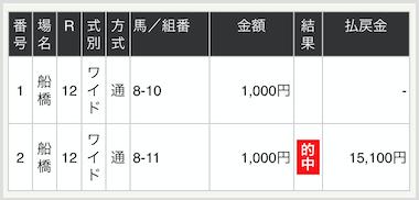 【無料情報】船橋8R