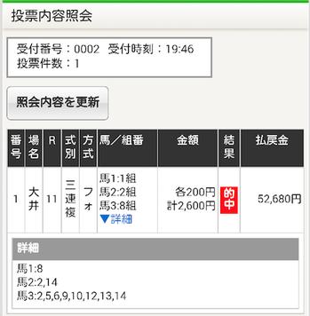 大井初日から3連複13点→263倍ズバリww