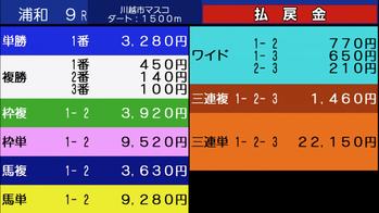 【無料情報】浦和9R