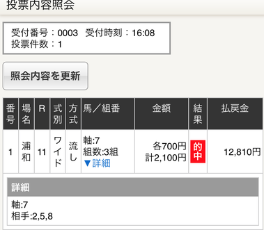 浦和メイン→連日の穴馬激走で完勝w まずはアーリントンC獲ったろかい!