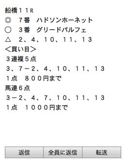 【船橋競馬】倍返しどころか3倍返しのペキオ塾でしたww5人限定で入塾年謝3万円でOKでっせ!