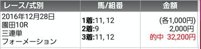 東京大賞典もハメたろかいw
