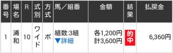 浦和スタート4戦2勝ww 明日はオーバルスプリント(1400やんけw)