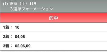 ダイヤモンドS→◎サンデームーティエ激走じゃ!