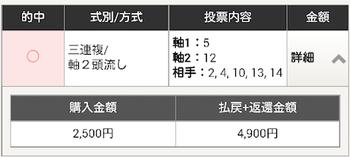大井最終日は3戦2的中も堅かったな〜 今日はなぜか船橋!w