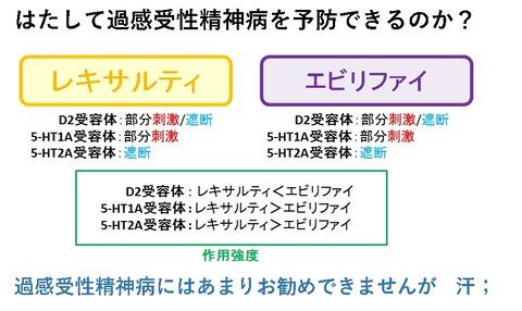 DSP2-12