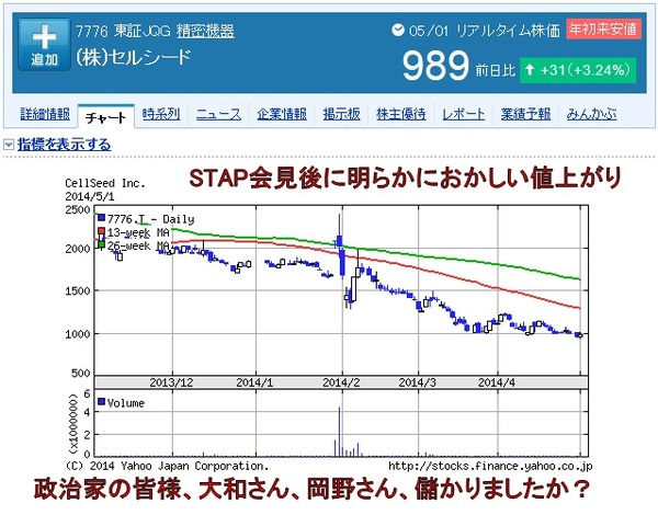 STAP-28