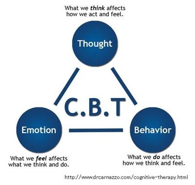 CBT-0