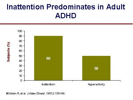 あなたは大人のADHDと診断された...