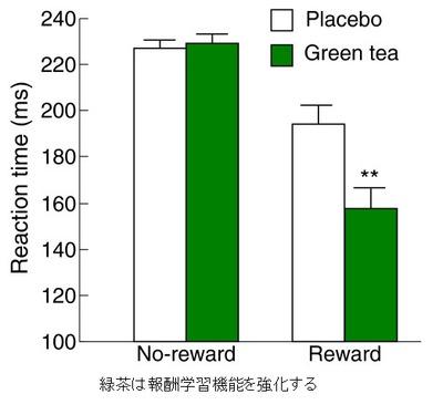 green tea-9