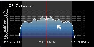 IF Spectrum 周波数微調整