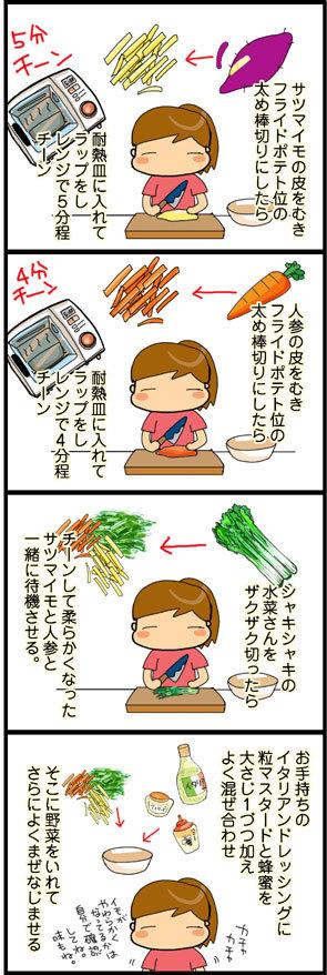 今日の適当レシピ