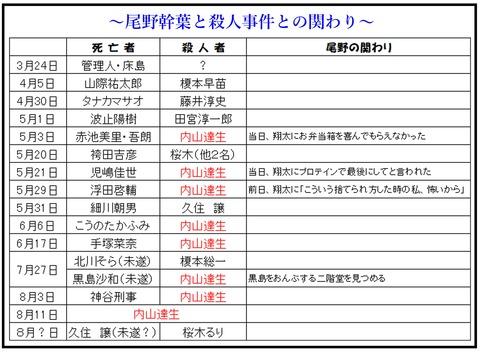 ブログ107-1