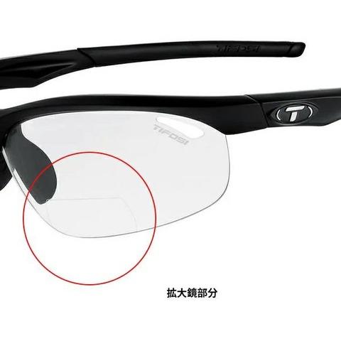 veloce-reader-lens