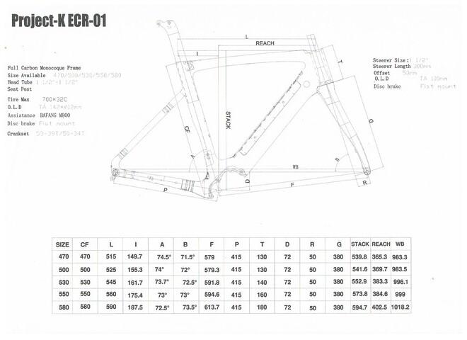 ECR-01ジオメトリ