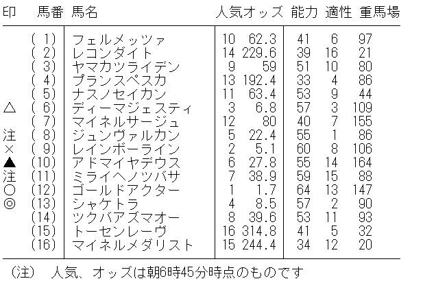 NoName_2017-3-25_7-31-36_No-00