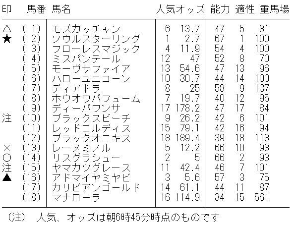 NoName_2017-5-21_8-3-14_No-00