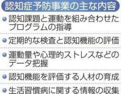 神戸大が認知症予防事業に着手 WHOや兵庫県内の企業と連携へ