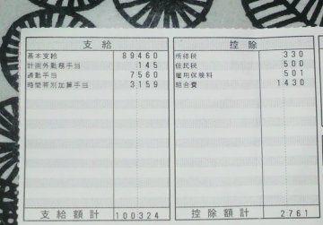 のほほん 7月分給料明細