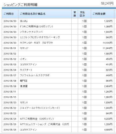 セゾン利用明細7月支払い分
