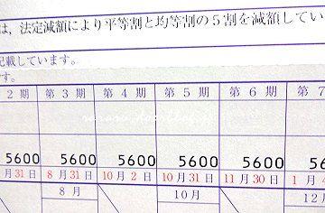 国民健康保険減額2