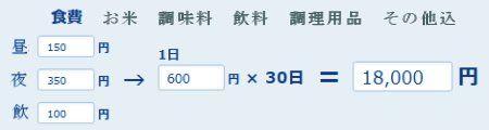 一ヶ月の食費 18,000円